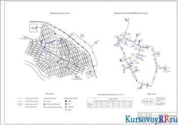 Курсовая разработка газоснабжения населенного пункта