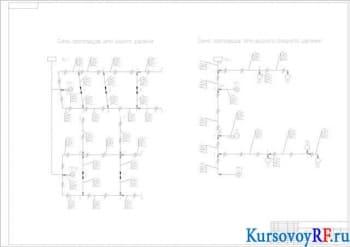 Курсовая разработка системы газоснабжения жилого района г. Курска