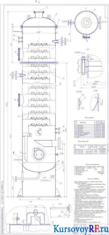 Разработать брагоректификационную усовершенствованную установку