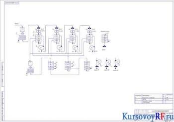Курсовой проект технологической схемы получения ячневой крупы