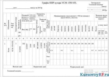 Планирование и организация ремонта куттера VCM -550 STL
