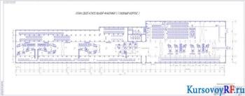 Конструктивная разработка привода мельницы МШЦ 2100х3000