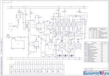 Проектирование, моделирование и расчёт систем автоматического управления производством пастеризованного молока