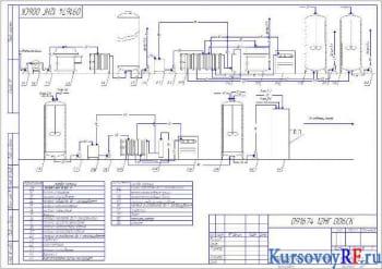 Производство кисломолочных напитков резервуарным курсовая с разработкой чертежей