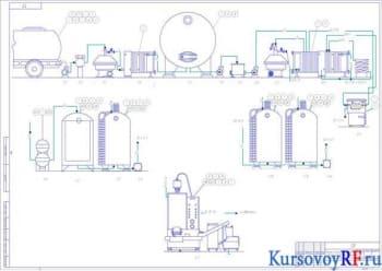 Организация производства био-кефиров и ряженки на молочном предприятии установленной мощностью 20 т в смену