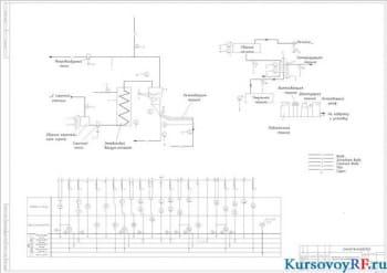 Проект автоматизации производства карамельной продукции