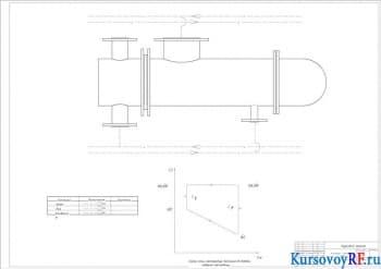 Расчет и проектирование теплообменника: двутрубный нагреватель томатный сок