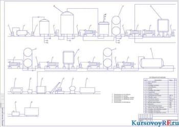 Проект цеха разлива со складом готовой продукции