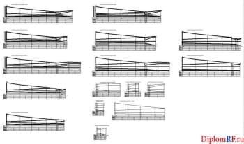Проектирование магистральных трубопроводов тепловой сети