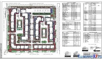 Разработка курсового проекта инженерного благоустройства жилого квартала