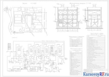 Курсовой проект водоснабжения промышленного предприятия