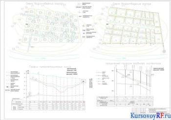 Водоотведение и водоснабжение города