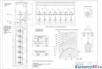 Курсовое проектирование системы отведения насосной станции