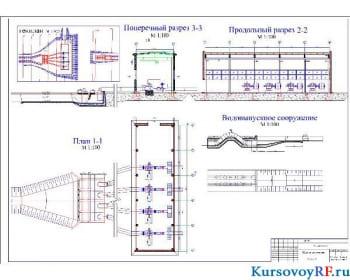 Курсовое проектирование узла насосной станции, предназначенной для орошения