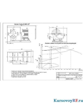 Установочный чертеж насосного агрегата типа Д 800-57,график совместной работы насосов и водоводов