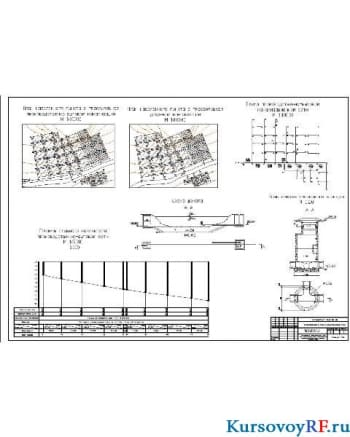 Курсовой расчет и проектирование производственно-бытовой и ливневой канализационной сети гидротехнических сооружений