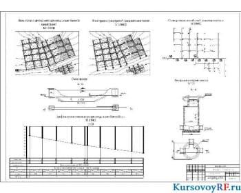 Курсовой расчет и проектирование производственно-бытовой и дождевой канализационной сети