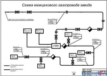 Курсовой расчет общезаводского газопровода