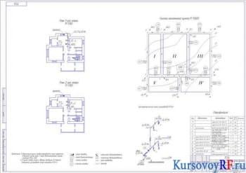 Курсовое проектирование системы газоснабжения в населенном пункте