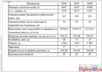Схема анализ хозяйственной деятельности (формат А 1)