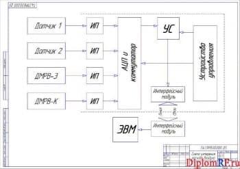 Чертеж схемы измерения расхода воздуха (формат А2)
