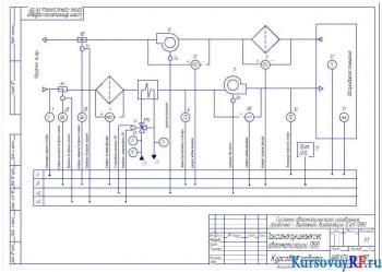 Проектирование системы управления приточно-вытяжной вентиляционной установкой