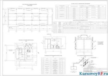 Курсовое проектирование вентиляции термического цеха