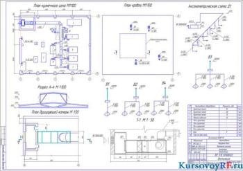Конструирование вентиляционной системы в кузнечном цехе