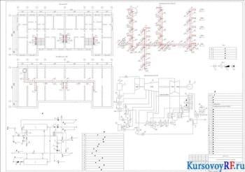 Проектирование системы теплоснабжения в г. Красноярск