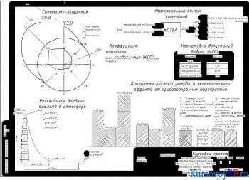 Экологическое исследование проекта котельной на твердом топливе
