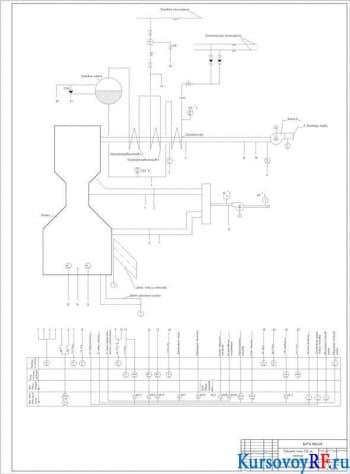 Автоматизированная система управления тепловым процессом котельного аппарата