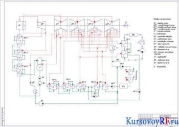 Технико-экономические показатели схемы принципиальной тепловой электростанции с расчетом