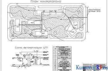 Курсовое проектирование горячего водоснабжения микрорайона жилого