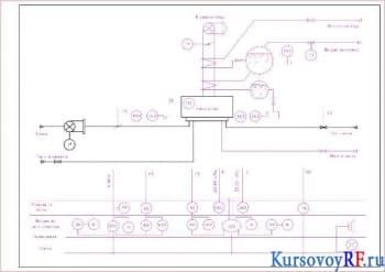 Система автоматизации подачи воздуха и газа в топку котла