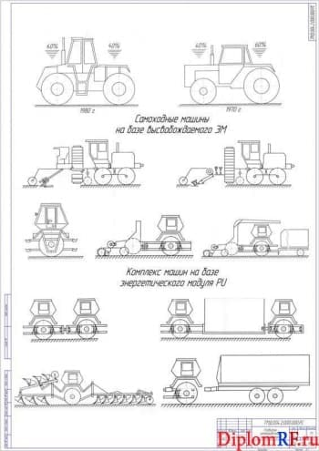 Блочно-модульный принцип применения тракторной техники