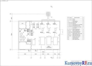 Курсовое проектирование производственно-отопительной котельной с разработкой чертежей