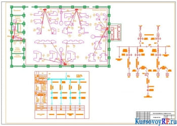 Разработка электроснабжения токарного цеха