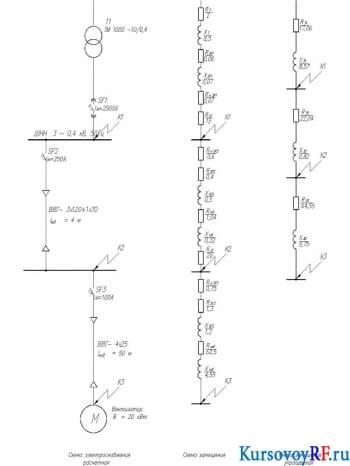 Проектирование системы электрического снабжения предприятия тяжелого машиностроения механического цеха