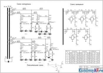 Проектирование электрической системы района с выбором трансформаторов
