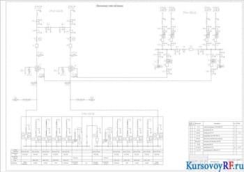 Проектирование электрической системы предприятия