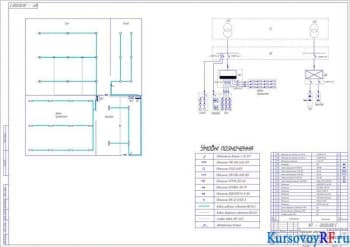 Курсовой расчет искусственного освещения здания