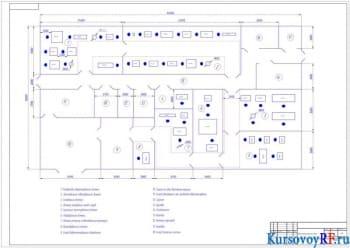 Курсовой расчет мощности электроремонтного цеха машиностроительного предприятия