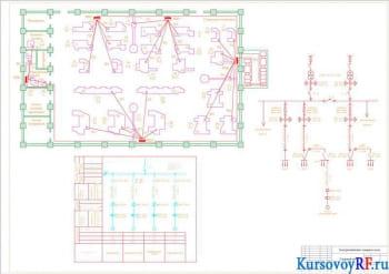 Курсовой расчет электроснабжения токарного цеха