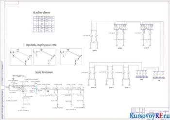 Разработка системы электроснабжения группы потребителей