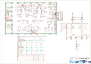 Проектирование системы электроснабжения токарного цеха серийного производства