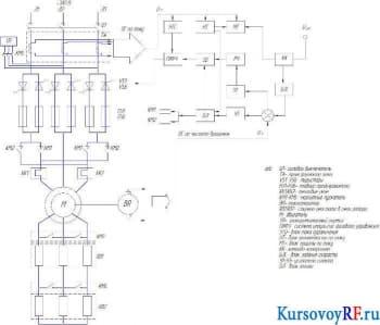 Разработка электрооборудования механизмов подъема