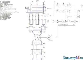 Создание электрооборудования механизмов подъема: курсовое проектирование