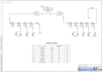 Курсовое проектирование участковой конвейерной линии бортового ходка