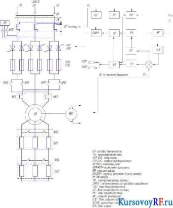 Создание электрооборудования механизмов подъема