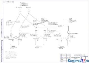 Курсовая разработка электрической сети 35-220 кВ внешнего электроснабжения промышленного предприятия